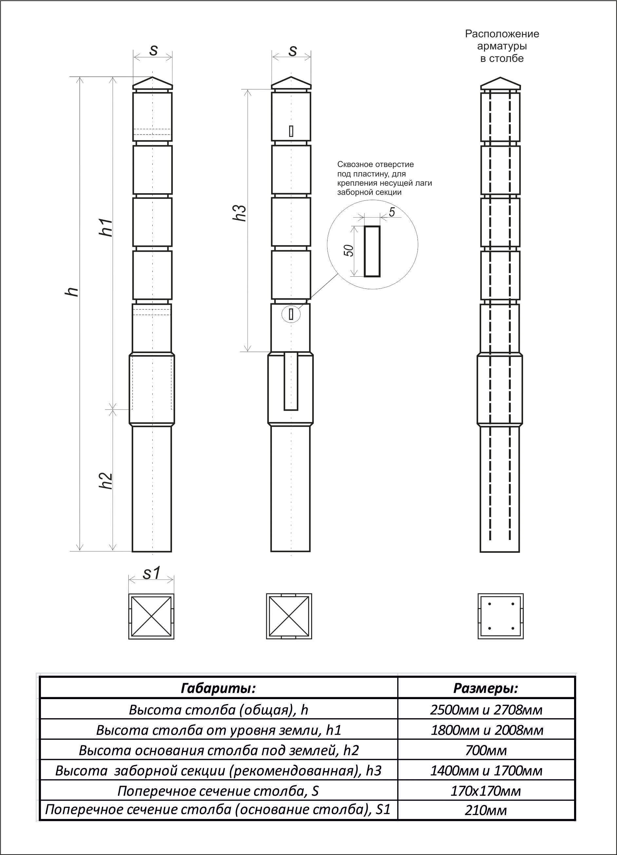 столб КУБИКИ и ЦОКОЛЬ (размеры)