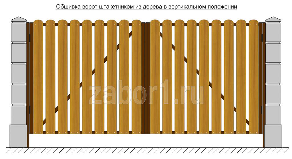 Обшивка ворот штакетником из дерава в вертикальном положении